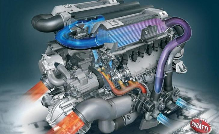 5 самых мощных автомобильных двигателей в мире